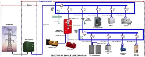 1_line_diagram_electrical_engineering